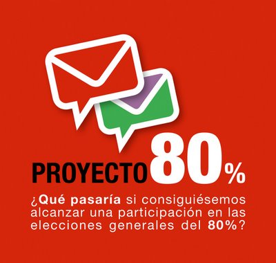 Socialistas 2008